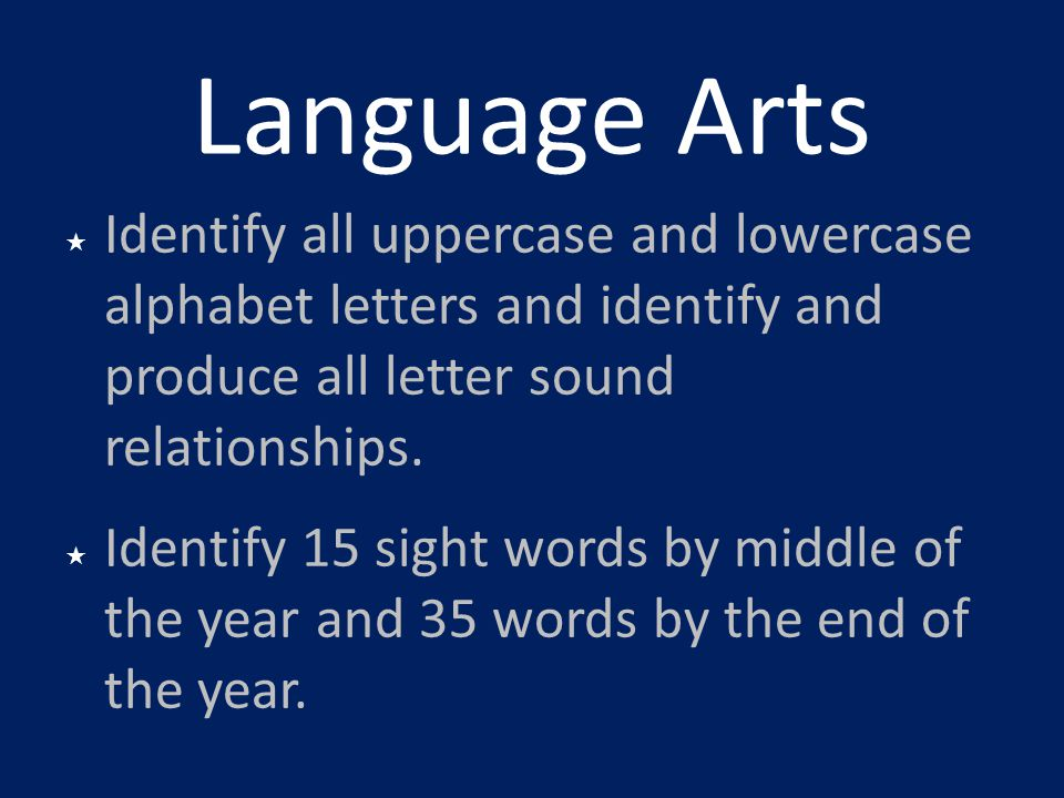 Language Arts Identify all uppercase and lowercase alphabet letters and identify and produce all letter sound relationships.