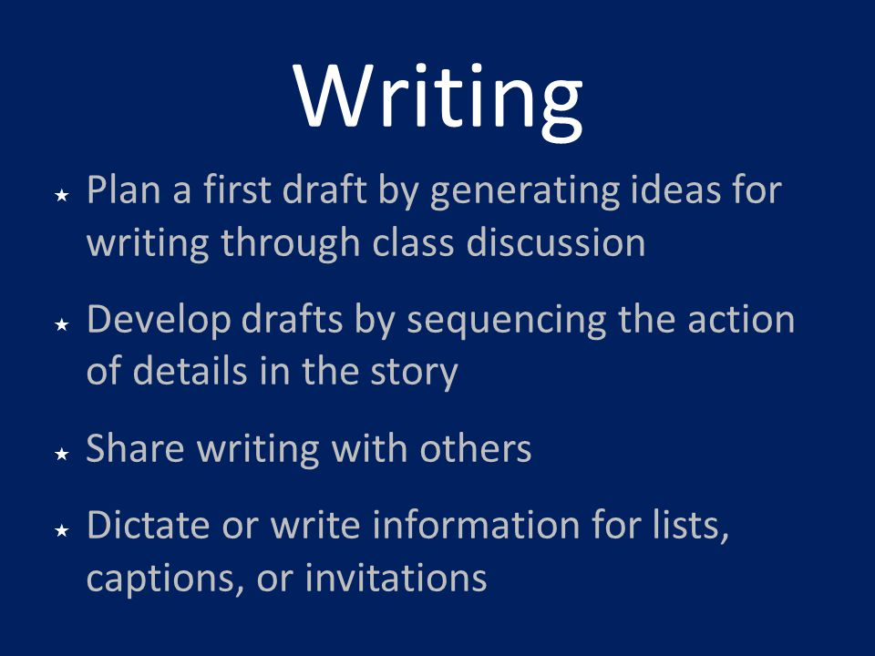 Writing Plan a first draft by generating ideas for writing through class discussion.