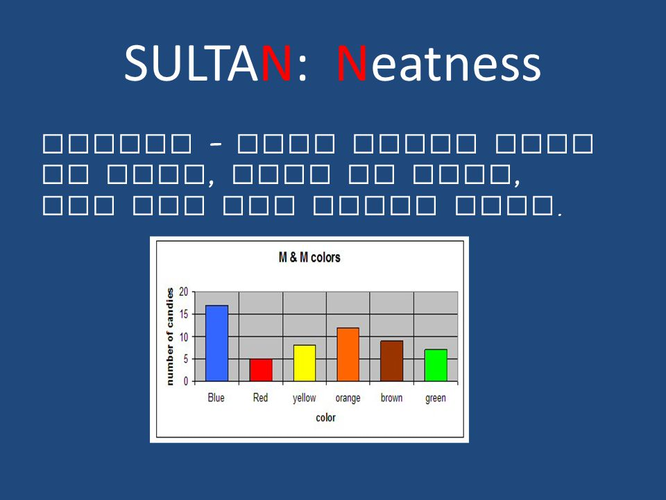 SULTAN: Neatness Lastly – your graph must be neat, easy to read, and use the space well.