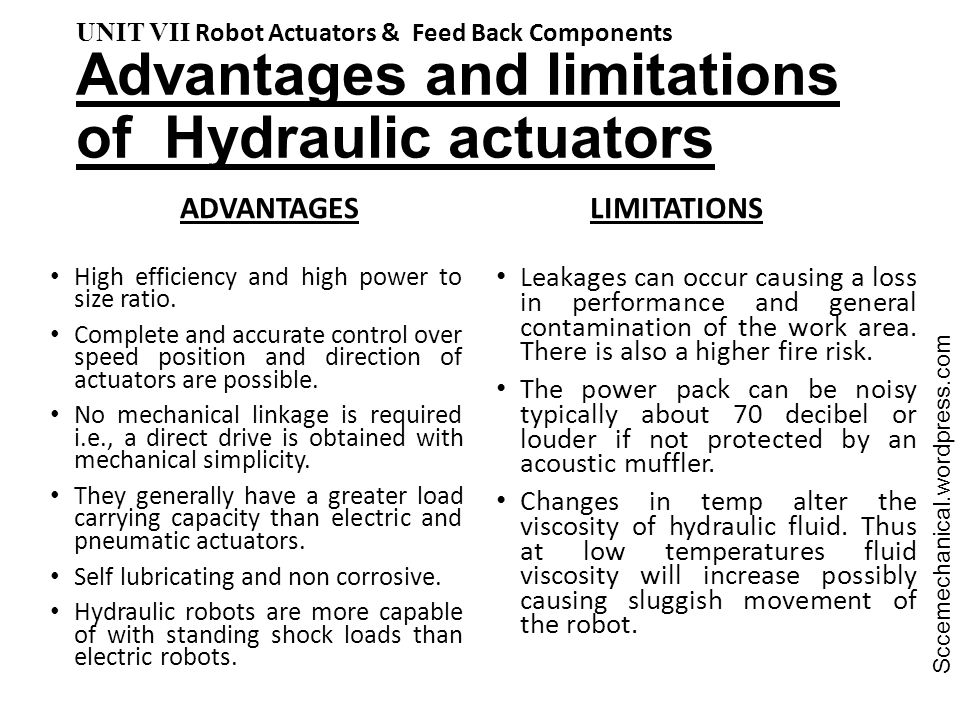 Advantages and limitations of Hydraulic actuators