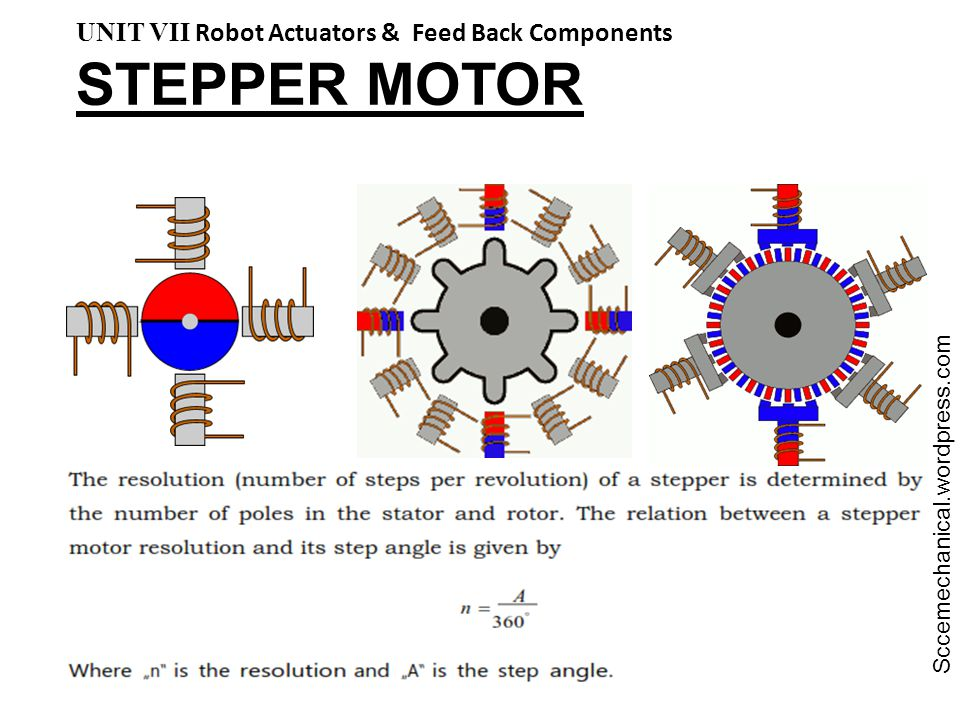 STEPPER MOTOR UNIT VII Robot Actuators & Feed Back Components