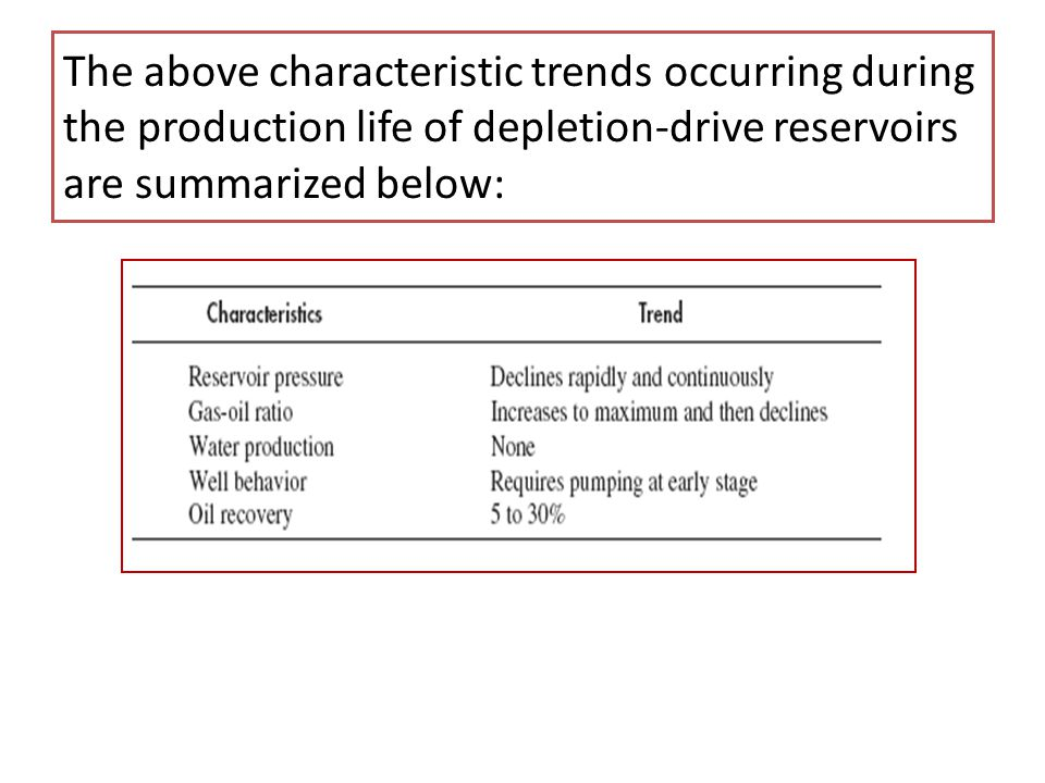 The above characteristic trends occurring during the production life of depletion-drive reservoirs are summarized below: