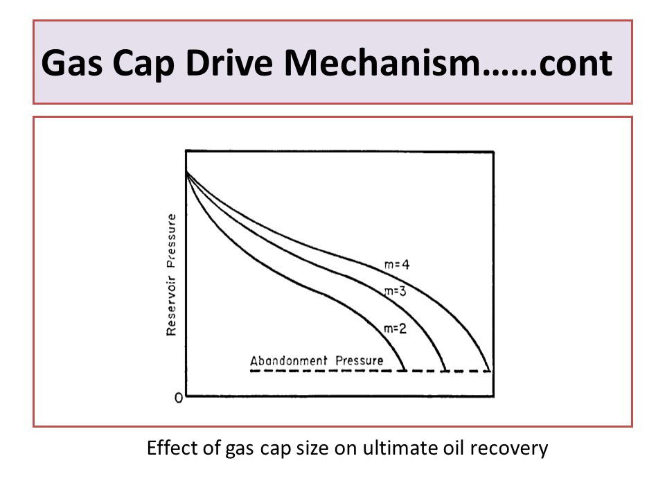 Effect of gas cap size on ultimate oil recovery