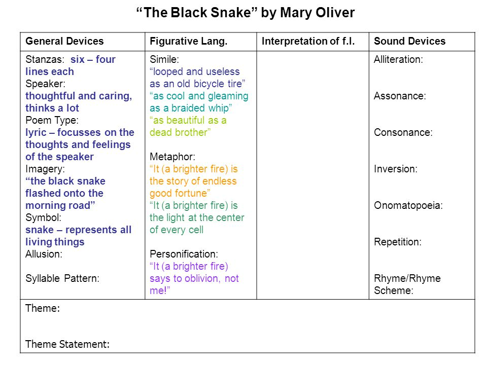 "The Black Snake"" by Mary Oliver - ppt download"