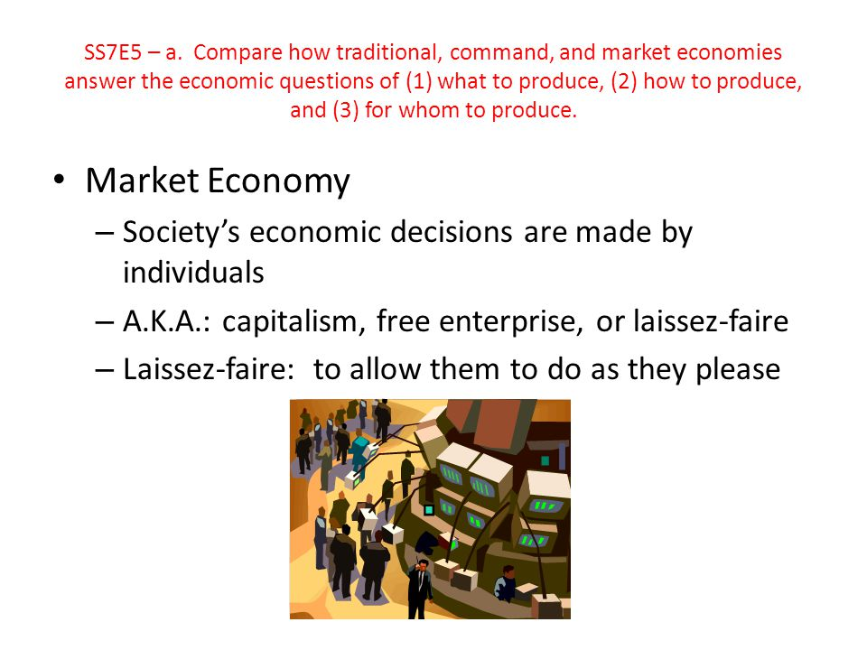 Market Economy Society's economic decisions are made by individuals