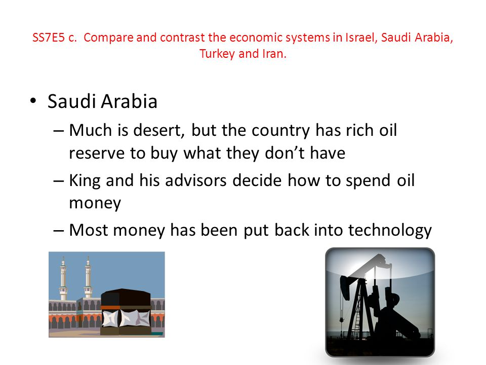 SS7E5 c. Compare and contrast the economic systems in Israel, Saudi Arabia, Turkey and Iran.