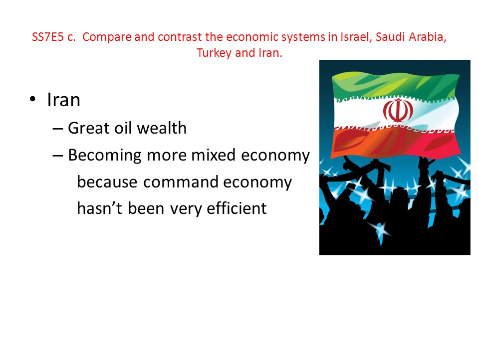 Iran Great oil wealth Becoming more mixed economy
