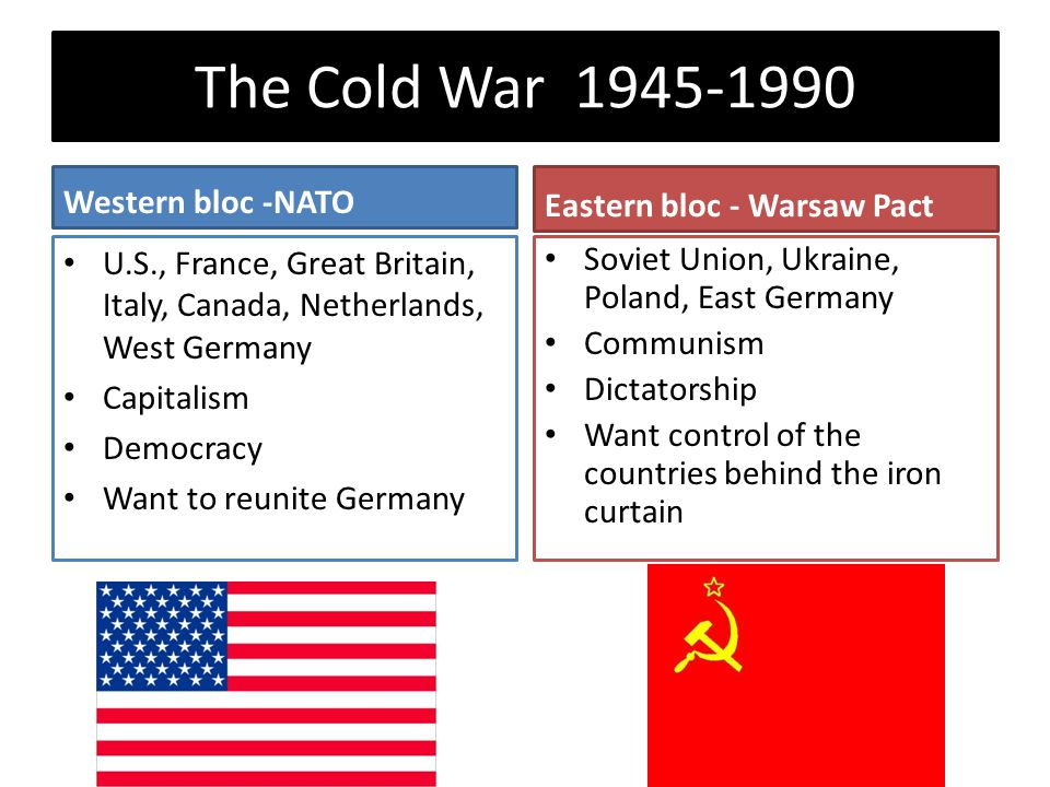 The Spread Of Communism Ppt Download