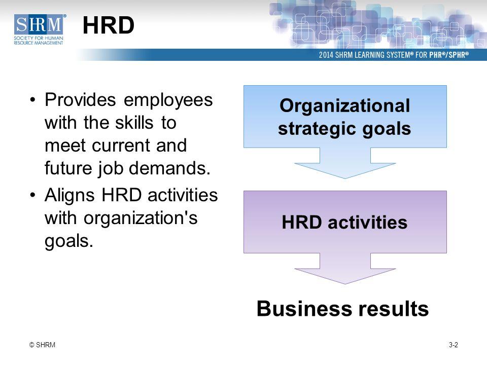 goals of hrd