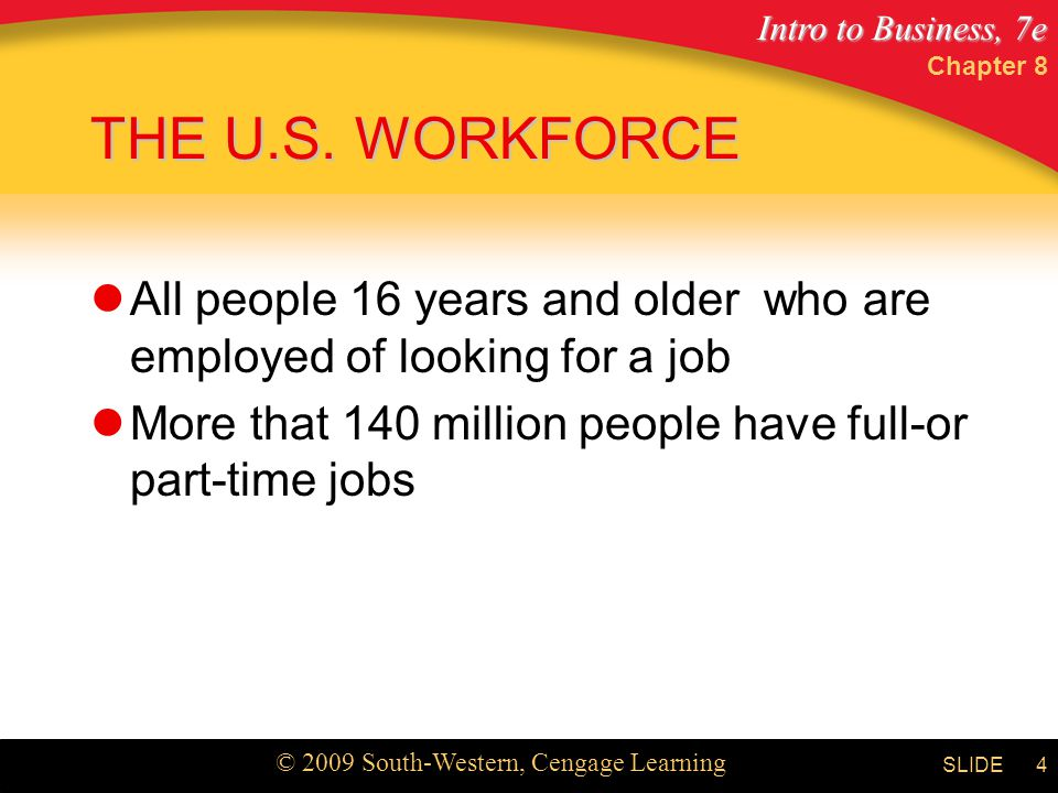 Chapter 8 THE U.S. WORKFORCE. All people 16 years and older who are employed of looking for a job.