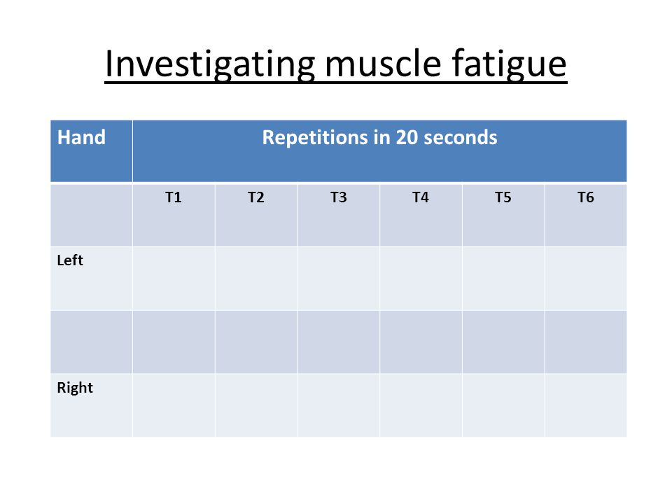 Investigating muscle fatigue