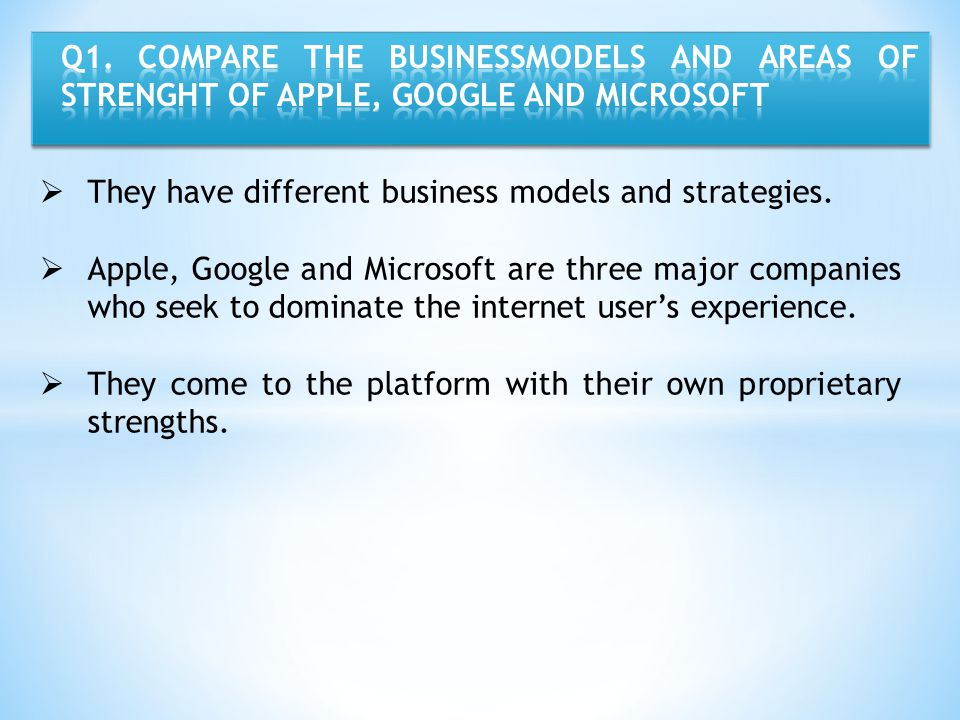 Q1. COMPARE THE BUSINESSMODELS AND AREAS OF STRENGHT OF APPLE, GOOGLE AND MICROSOFT