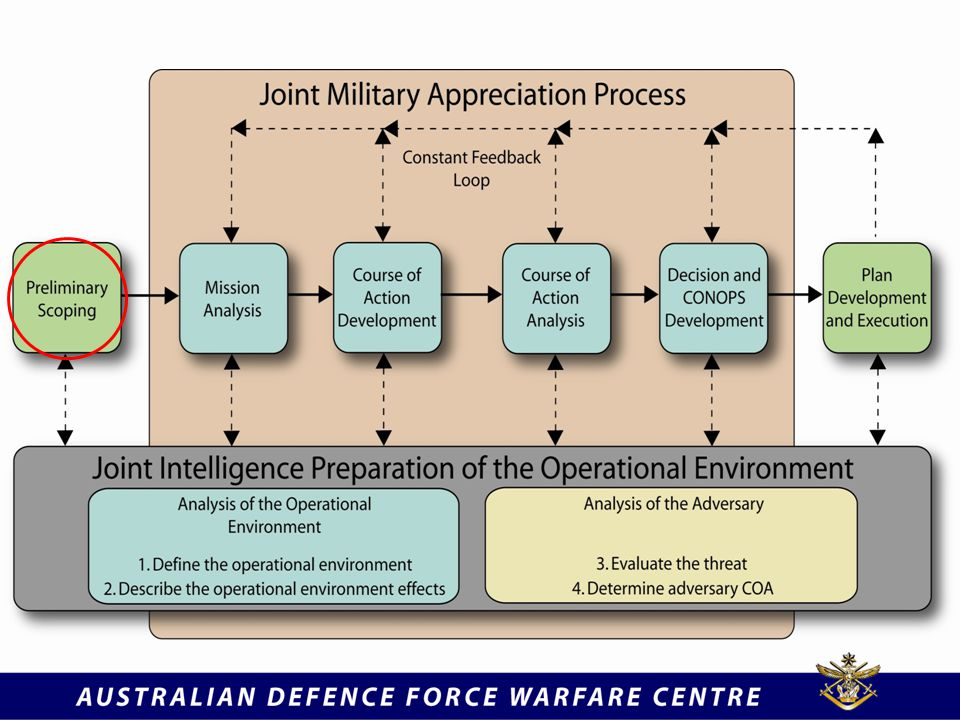 Introduction to the joint military appreciation process jmap ppt 5 used toneelgroepblik Choice Image