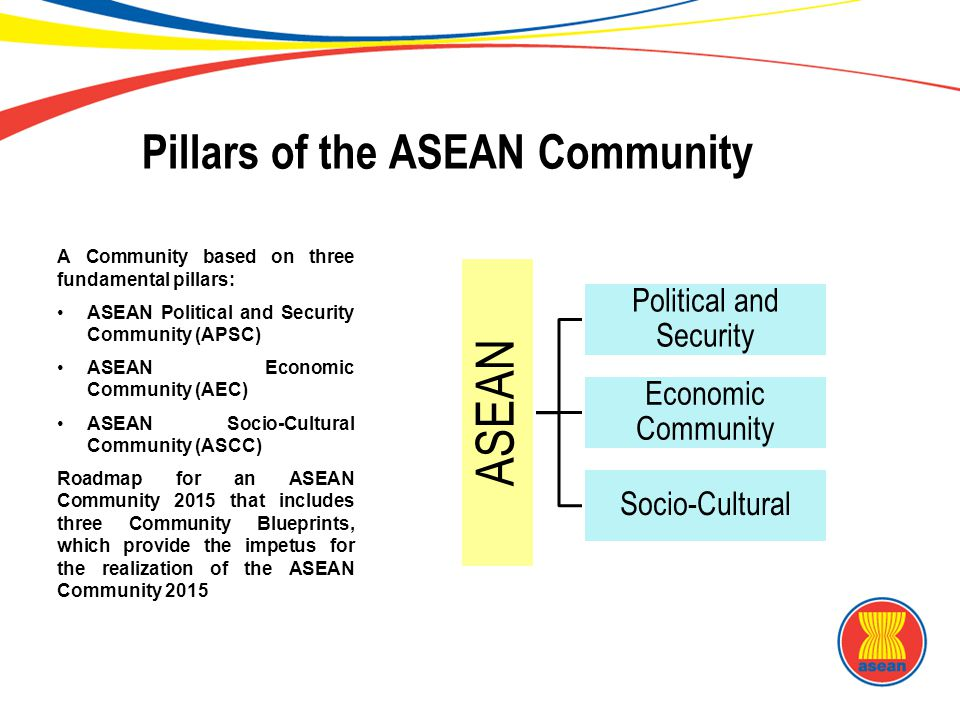 Briefing on asean mra 100713. Ppt | association of southeast asian.