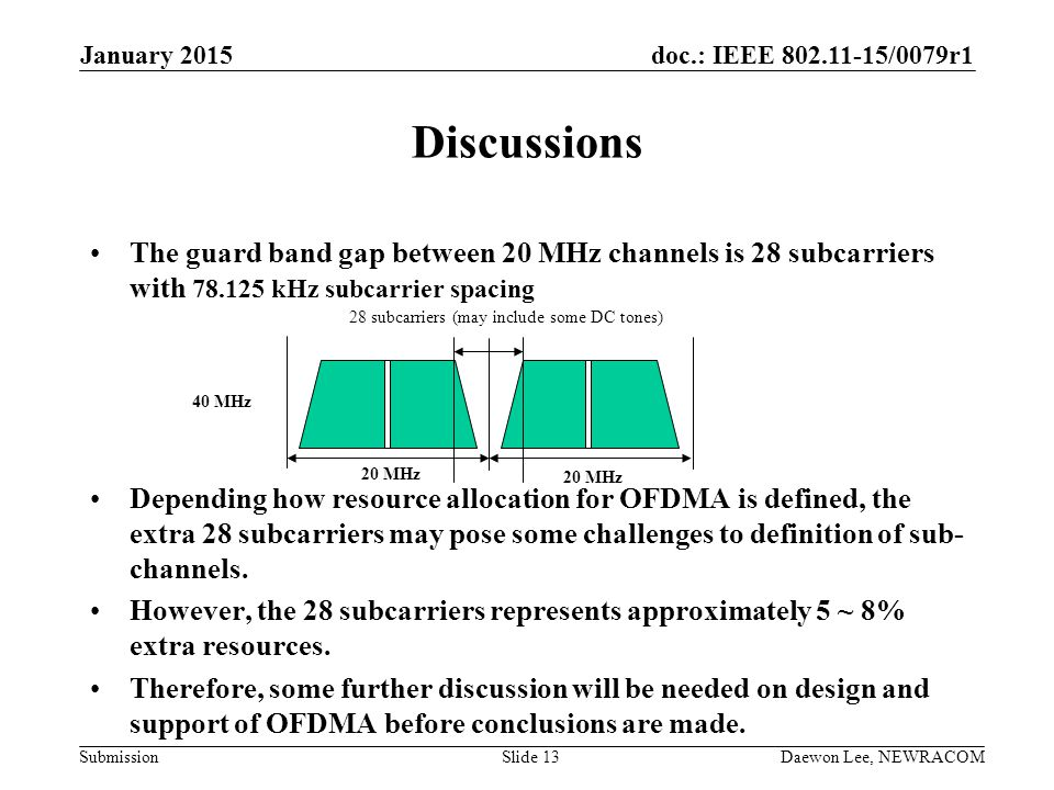 January 2015 Discussions. The guard band gap between 20 MHz channels is 28 subcarriers with kHz subcarrier spacing.