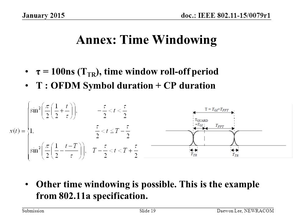 Annex: Time Windowing τ = 100ns (TTR), time window roll-off period