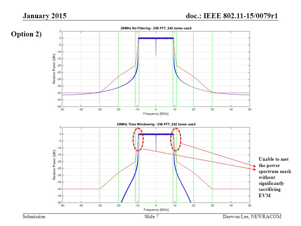 January 2015 Option 2) Month Year doc.: IEEE yy/1439r0
