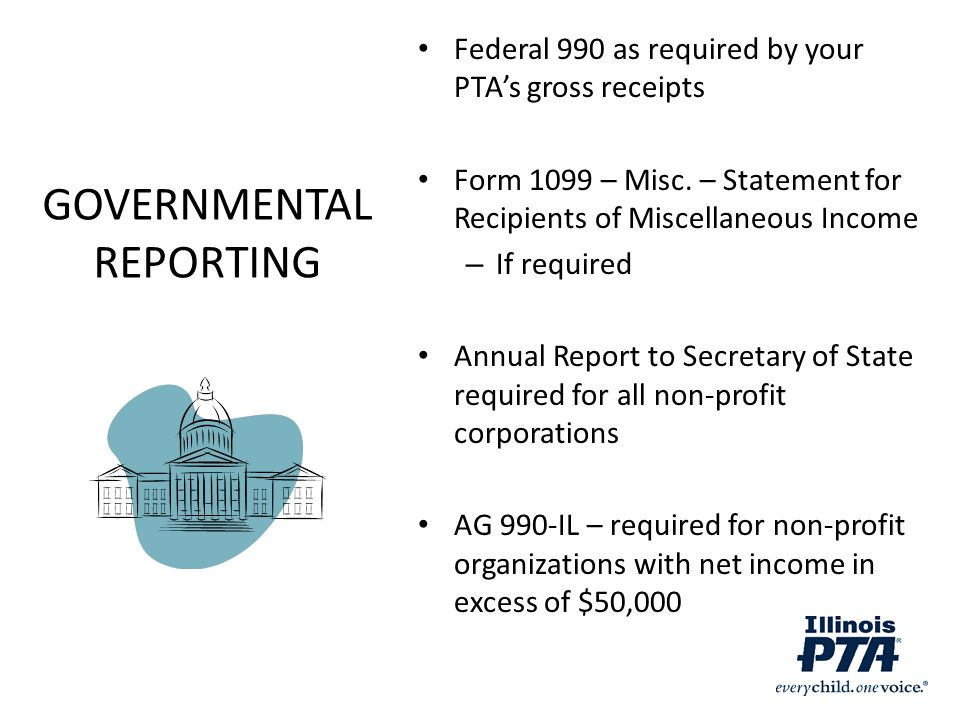 GOVERNMENTAL REPORTING