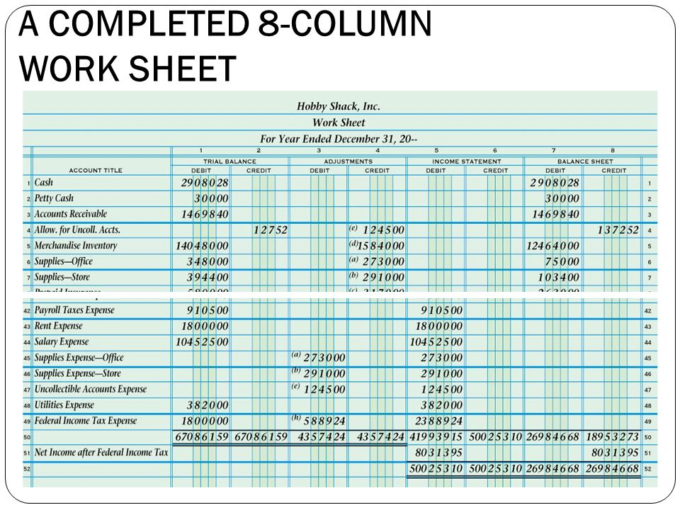 Lesson 172017 Chapter 14 Benchmark 4 The Accounting Cycle Forms. A Pleted 8column Work Sheet. Worksheet. Ten Column Worksheet In Accounting At Clickcart.co