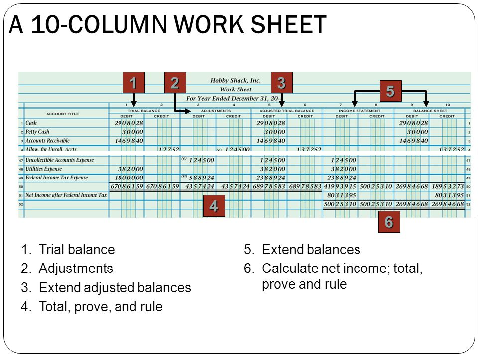 Lesson 172017 Chapter 14 Benchmark 4 The Accounting Cycle Forms. A 10column Work Sheet 1 2 3 5 4 6 Trial Balance. Worksheet. 10 Column Worksheet Accounting Template At Clickcart.co