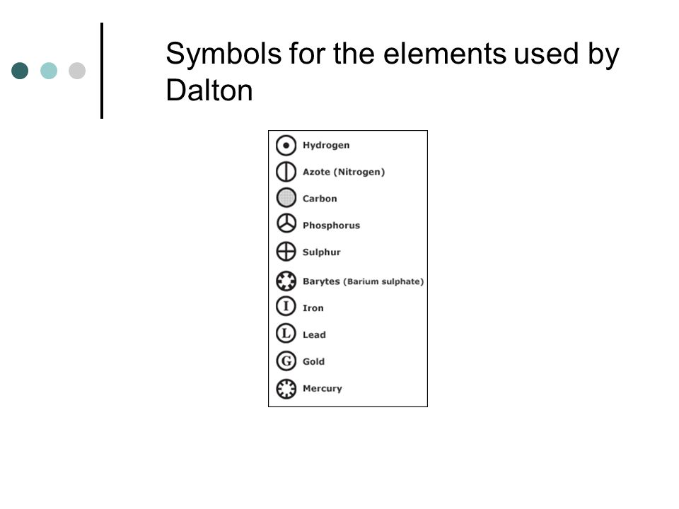 Elements And The Periodic Table Ppt Video Online Download