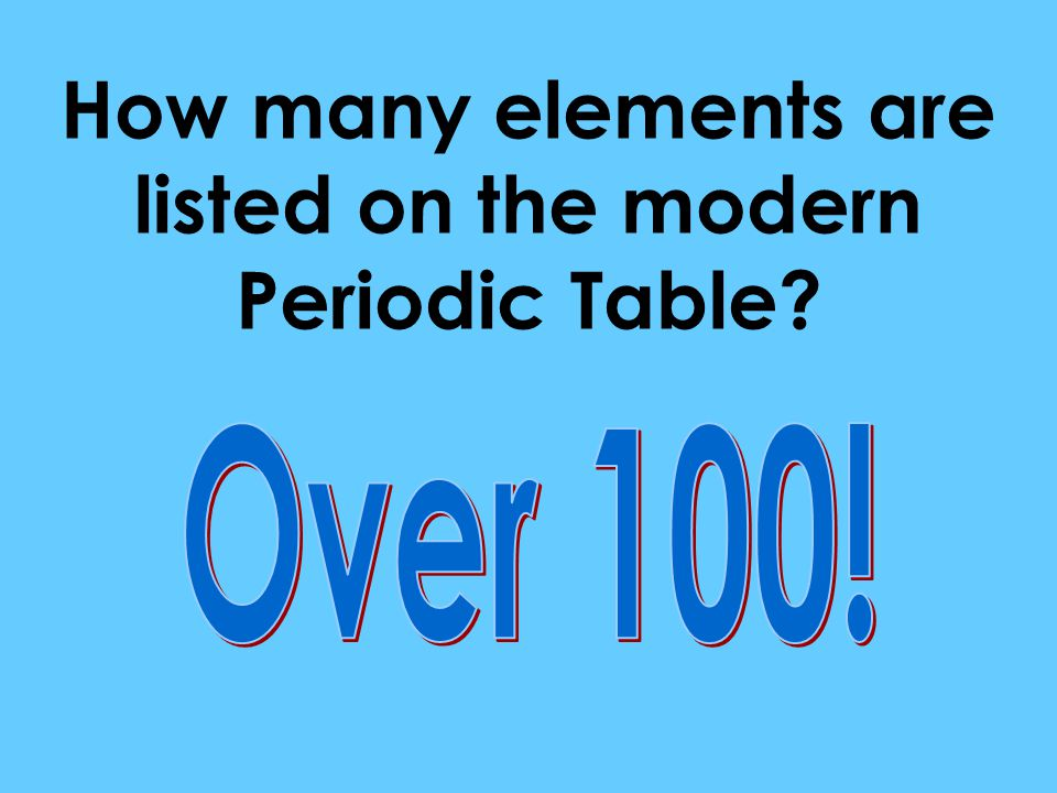 How many elements are listed on the modern Periodic Table