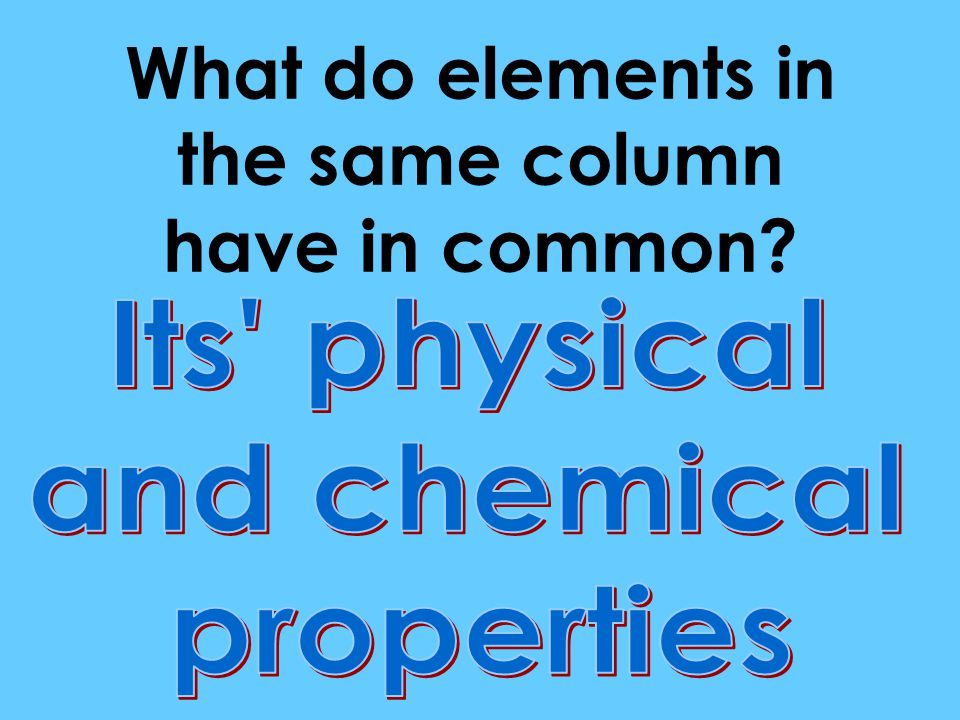 What do elements in the same column have in common