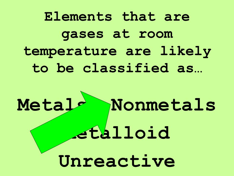 Metals Nonmetals Metalloid Unreactive
