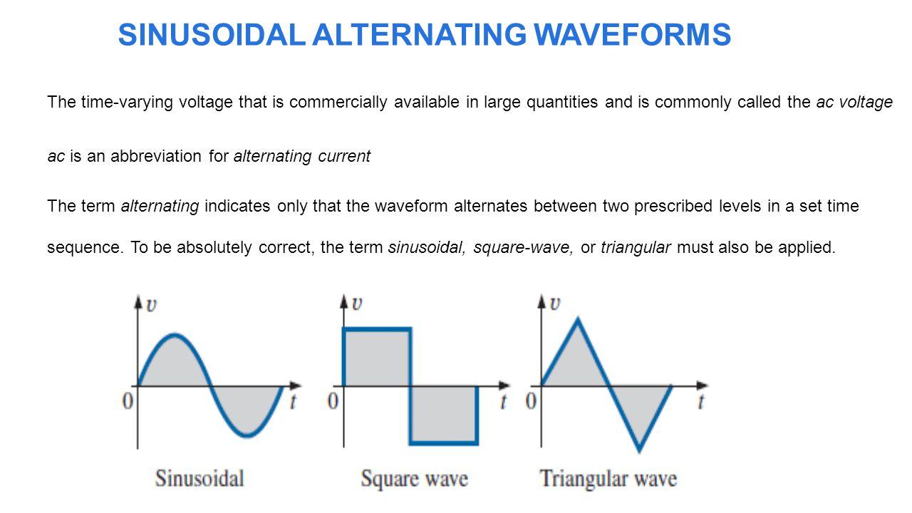 Sinusoidal Alternating Waveforms Ppt Video Online Download Current Versus Direct Physics