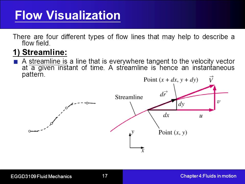 Chapter 4: Fluid Kinematics - ppt video online download