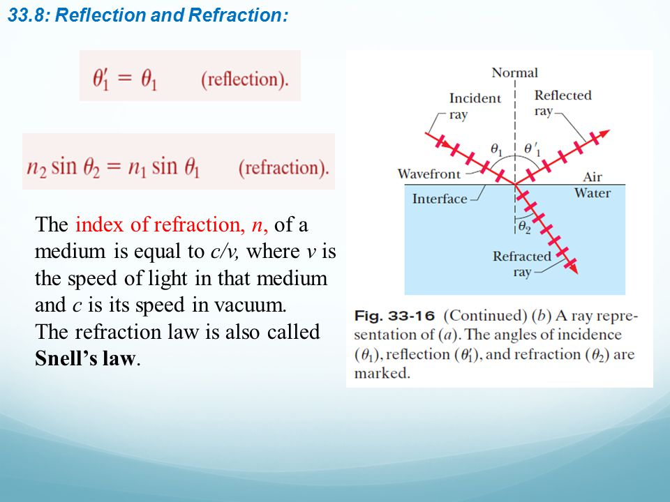 The refraction law is also called Snell's law.