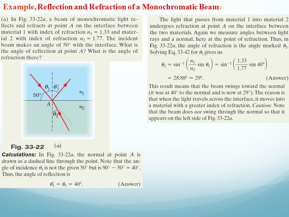 Example, Reflection and Refraction of a Monochromatic Beam: