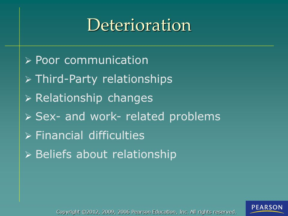 Deterioration Poor communication Third-Party relationships