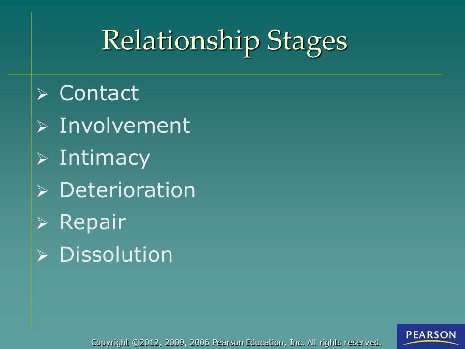 Relationship Stages Contact Involvement Intimacy Deterioration Repair