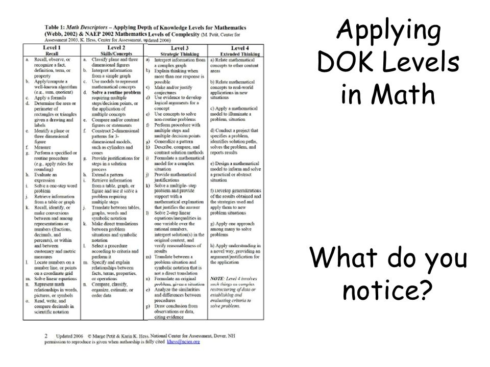 Applying DOK Levels in Math What do you notice