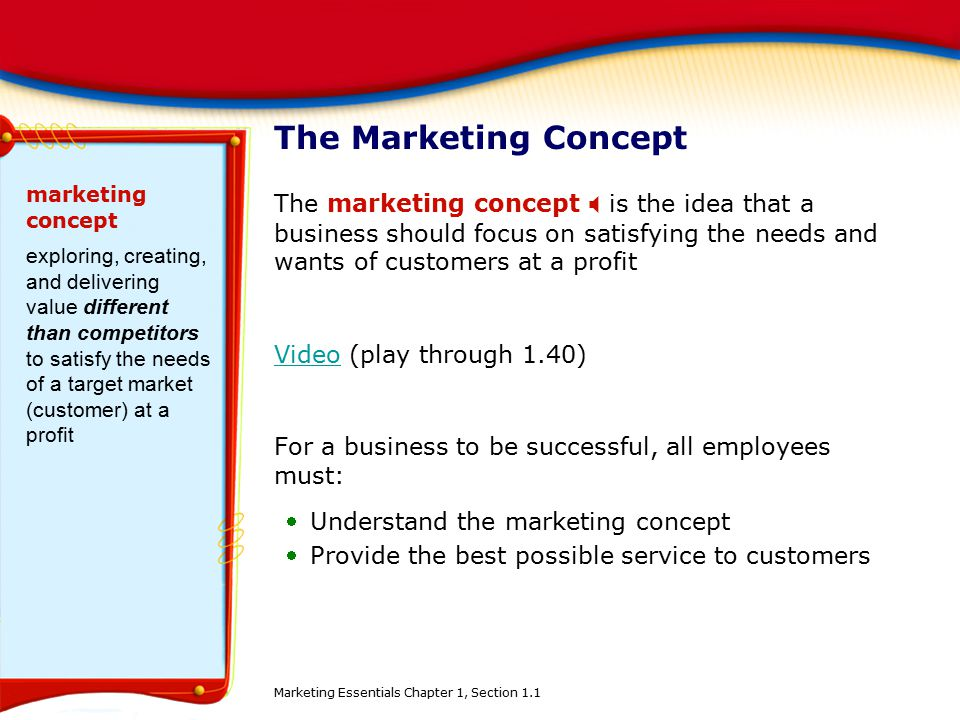 The Marketing Concept marketing concept.