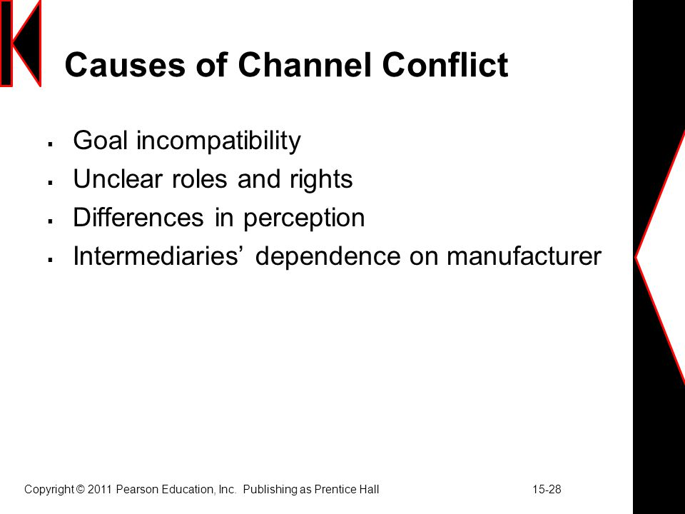 channel conflict Channel conflict is generated when one channel member's actions prevent another channel member from achieving its goal on the other hand, channel coordination occurs when channel members are brought together to advance the goal of the channel, as opposed to their own potentially incompatible goals.