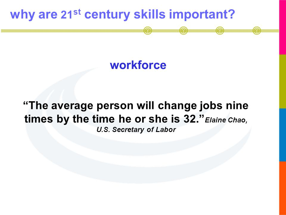 why are 21st century skills important