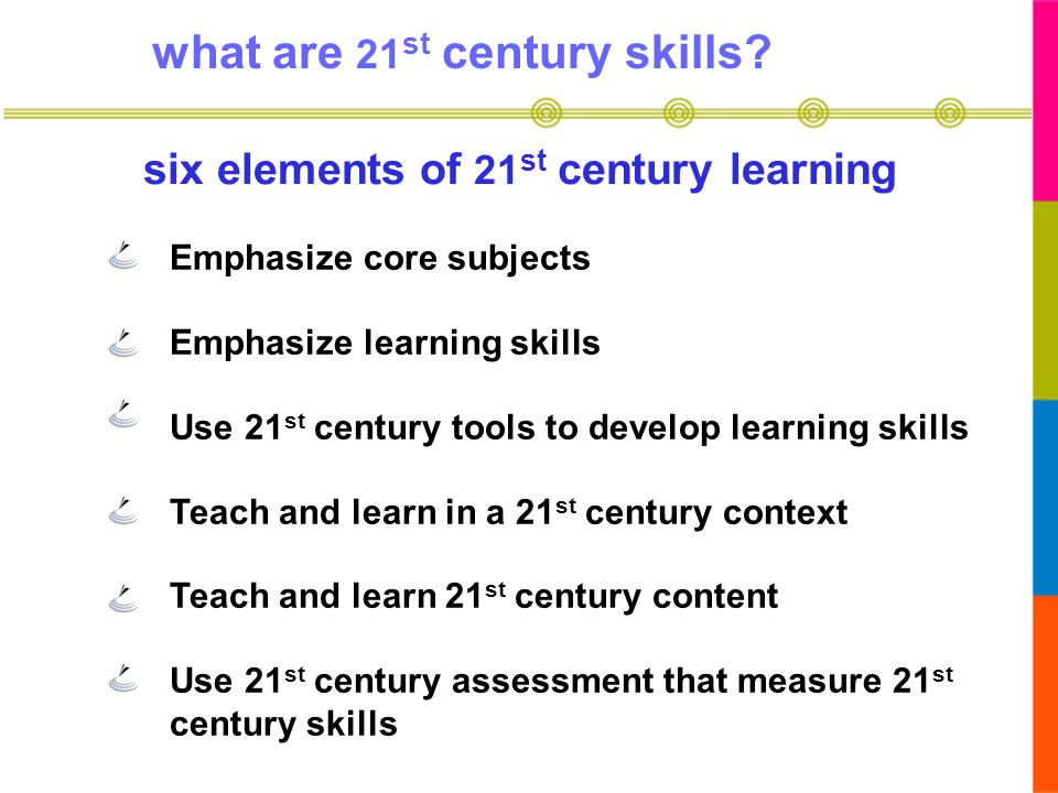 six elements of 21st century learning