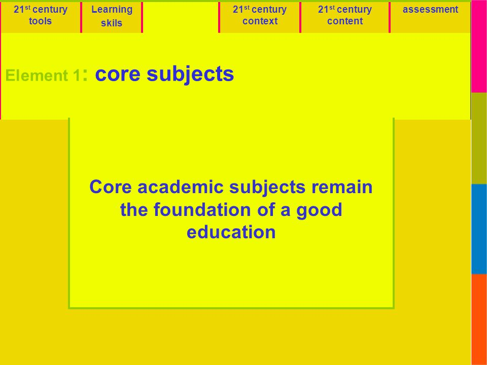 Core academic subjects remain the foundation of a good education