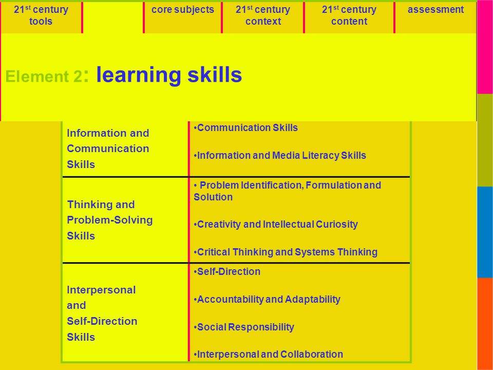 Element 2: learning skills