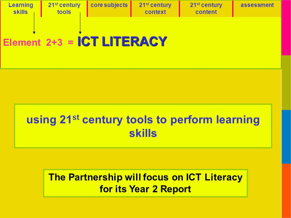 Emphasize ICT LITERACY