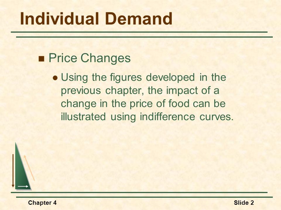 Individual Demand Price Changes