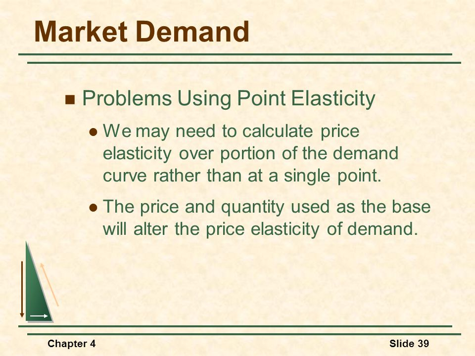 Market Demand Problems Using Point Elasticity