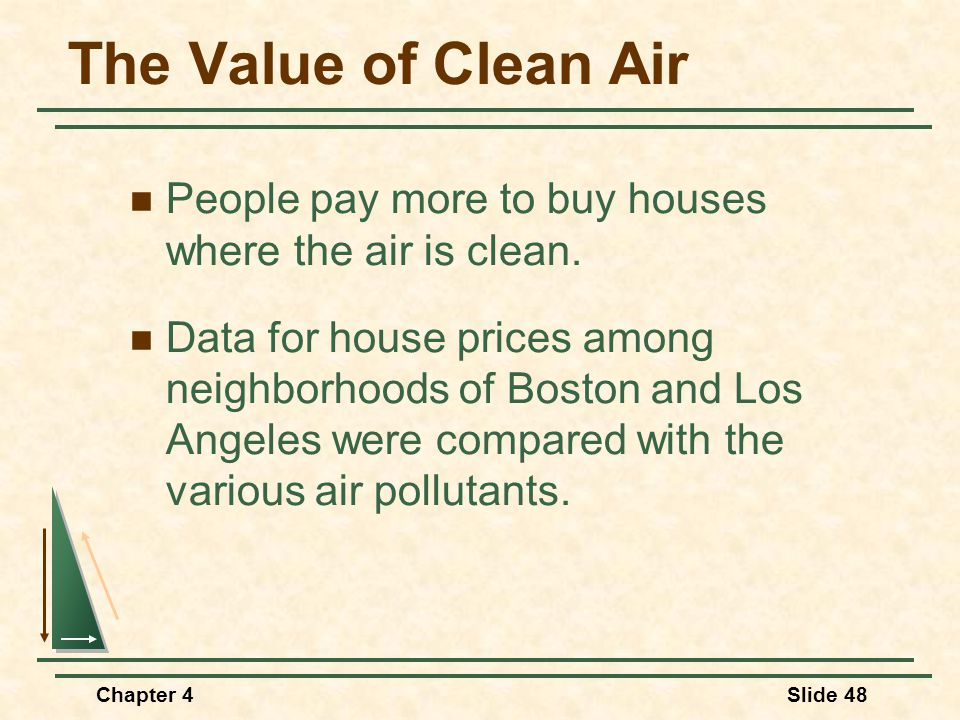 The Value of Clean Air People pay more to buy houses where the air is clean.