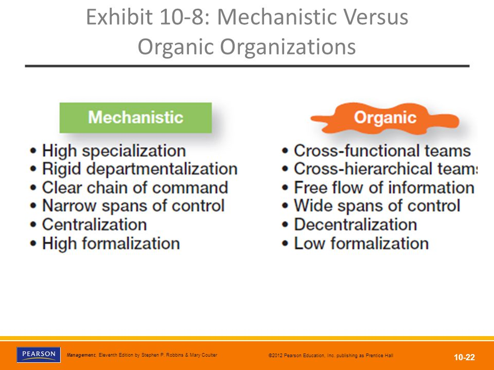 Exhibit 10-8: Mechanistic Versus Organic Organizations