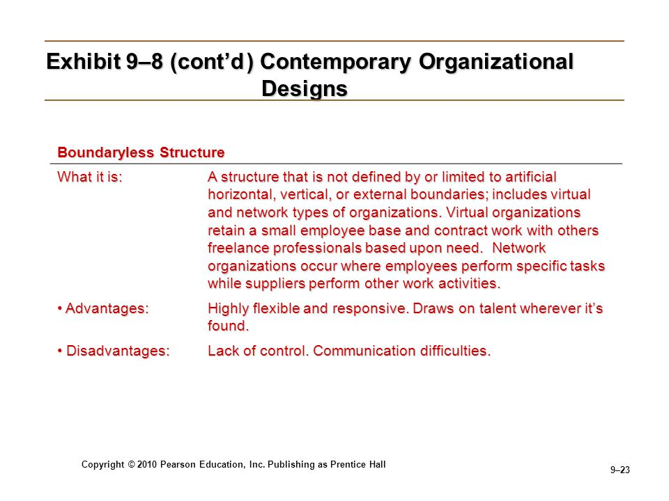 Exhibit 9–8 (cont'd ) Contemporary Organizational Designs