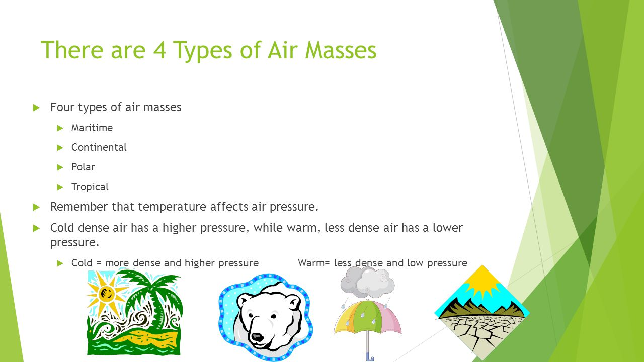 There are 4 Types of Air Masses
