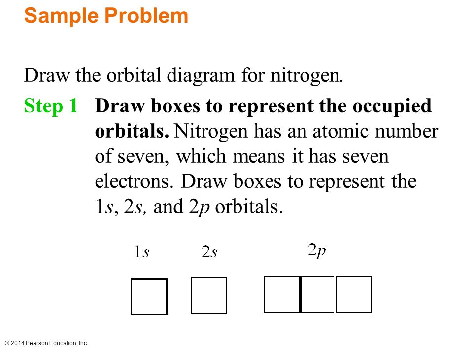 Chapter 5 Electronic Structure And Periodic Trends Ppt Download