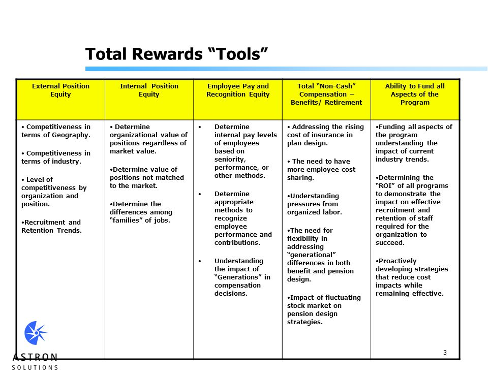 Designing an Effective Total Rewards Strategy Michael F